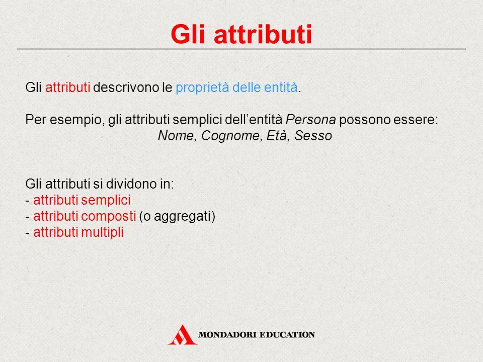 Gli attributi Gli attributi descrivono le proprietà delle entità. Per esempio, gli attributi semplici dell'entità Persona possono essere: Nome, Cognom