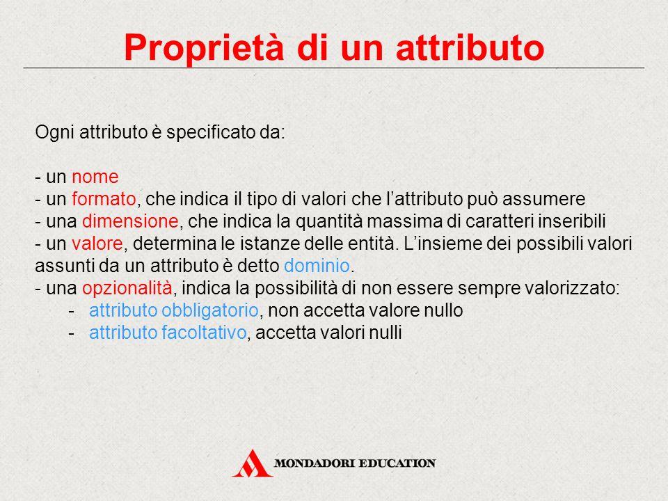 Proprietà di un attributo Ogni attributo è specificato da: - un nome - un formato, che indica il tipo di valori che l'attributo può assumere - una dim