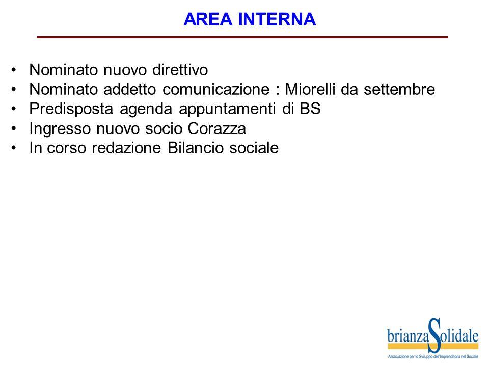 Nominato nuovo direttivo Nominato addetto comunicazione : Miorelli da settembre Predisposta agenda appuntamenti di BS Ingresso nuovo socio Corazza In corso redazione Bilancio sociale