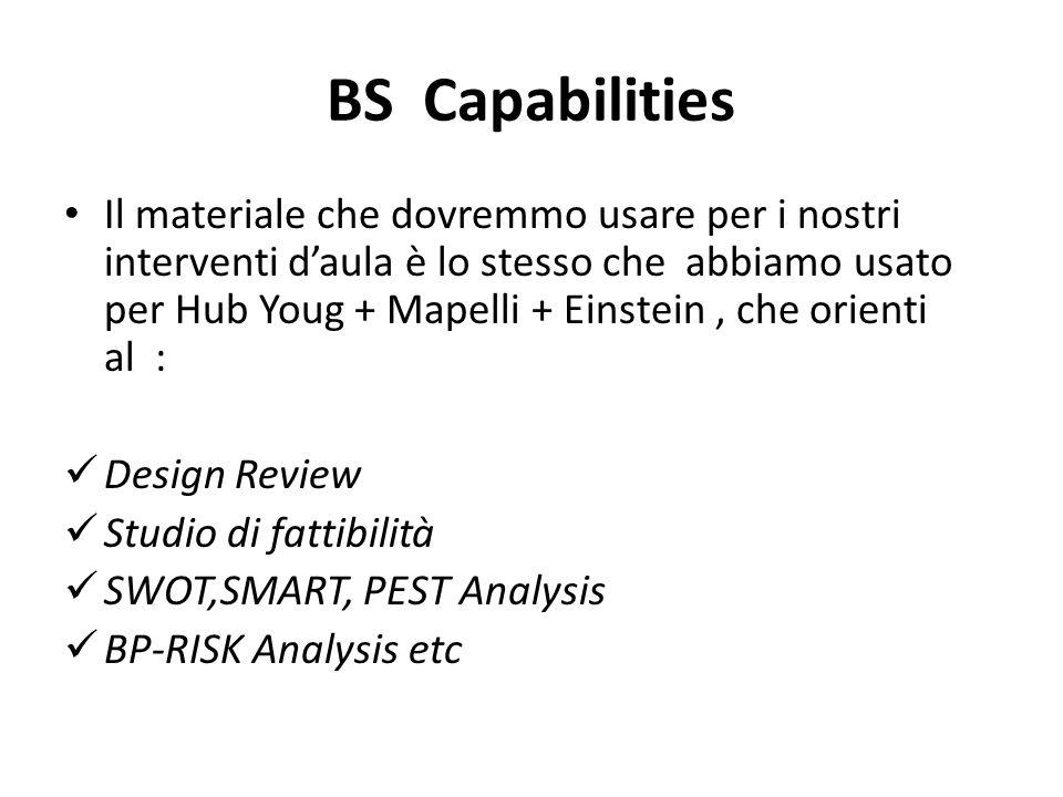BS Capabilities Il materiale che dovremmo usare per i nostri interventi d'aula è lo stesso che abbiamo usato per Hub Youg + Mapelli + Einstein, che orienti al : Design Review Studio di fattibilità SWOT,SMART, PEST Analysis BP-RISK Analysis etc