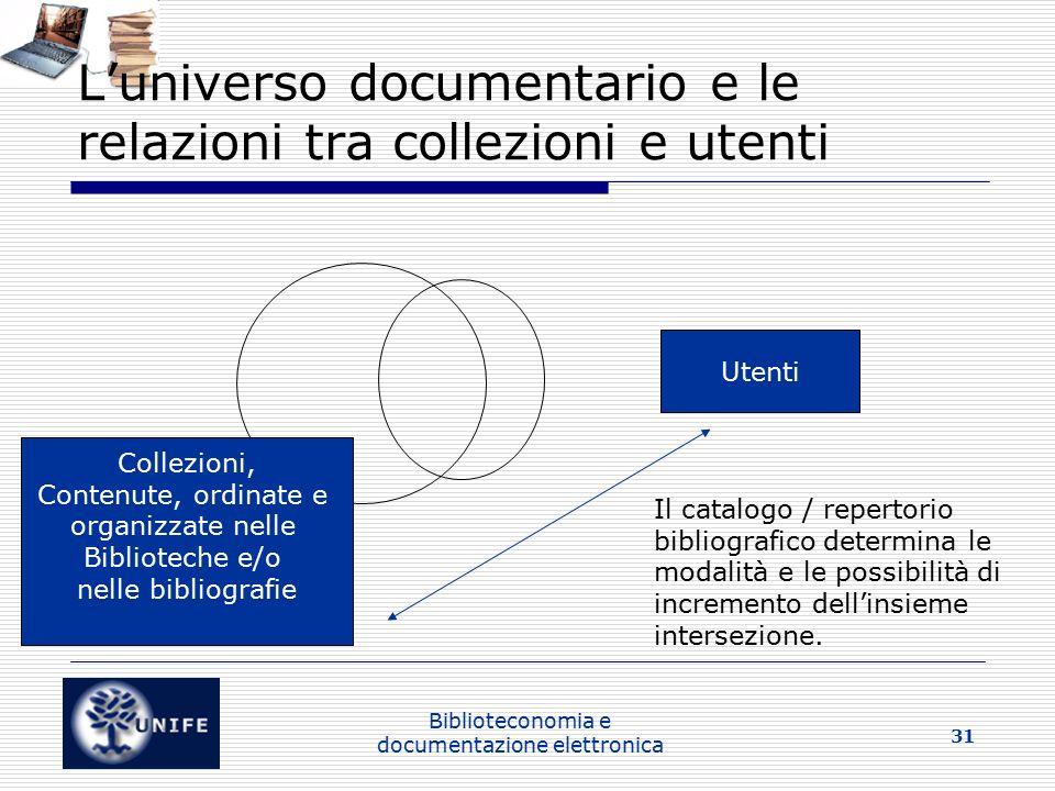 Biblioteconomia e documentazione elettronica 31 L'universo documentario e le relazioni tra collezioni e utenti Il catalogo / repertorio bibliografico determina le modalità e le possibilità di incremento dell'insieme intersezione.