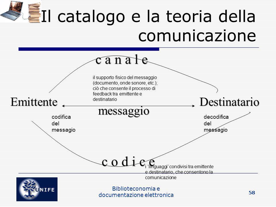Biblioteconomia e documentazione elettronica 58 Il catalogo e la teoria della comunicazione EmittenteDestinatario messaggio c o d i c e c a n a l e il supporto fisico del messaggio (documento, onde sonore, etc.); ciò che consente il processo di feedback tra emittente e destinatario i 'linguaggi' condivisi tra emittente e destinatario, che consentono la comunicazione codifica del messagio decodifica del messagio