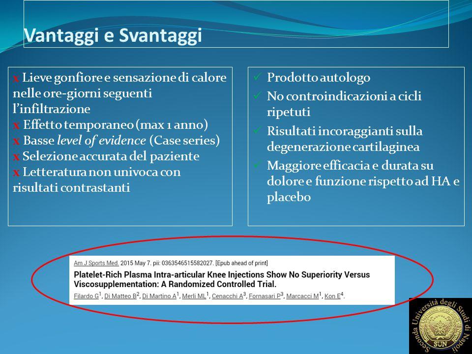 Ma…… Vantaggi e Svantaggi Prodotto autologo No controindicazioni a cicli ripetuti Risultati incoraggianti sulla degenerazione cartilaginea Maggiore ef