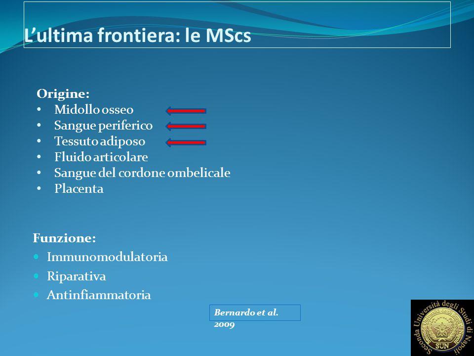 L'ultima frontiera: le MScs Funzione: Immunomodulatoria Riparativa Antinfiammatoria Bernardo et al. 2009 Origine: Midollo osseo Sangue periferico Tess