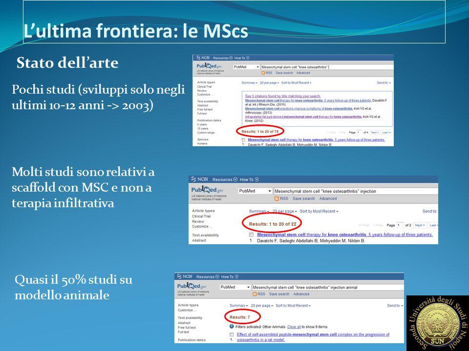 L'ultima frontiera: le MScs Stato dell'arte Pochi studi (sviluppi solo negli ultimi 10-12 anni -> 2003) Molti studi sono relativi a scaffold con MSC e