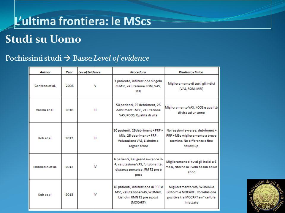 L'ultima frontiera: le MScs Studi su Uomo Pochissimi studi  Basse Level of evidence