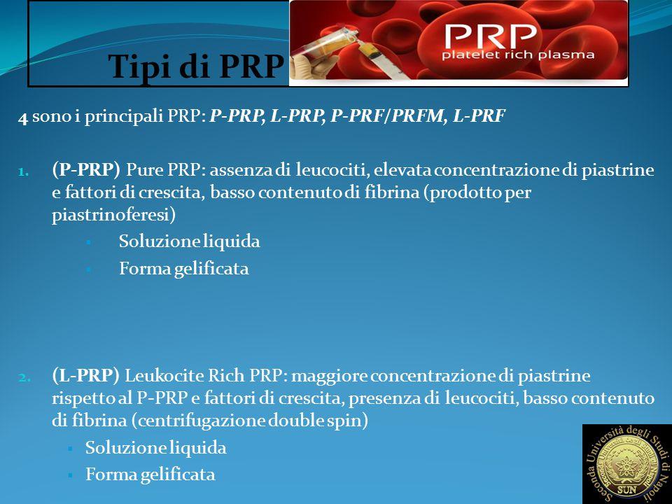 Tipi di PRP 4 sono i principali PRP: P-PRP, L-PRP, P-PRF/PRFM, L-PRF 1. (P-PRP) Pure PRP: assenza di leucociti, elevata concentrazione di piastrine e