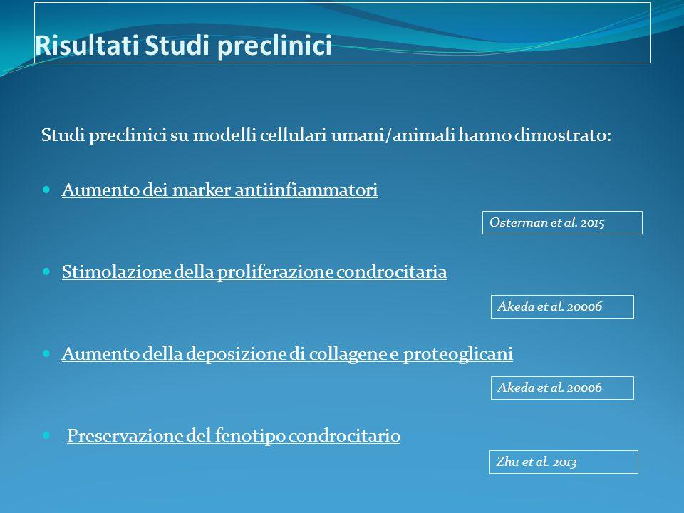 Risultati Studi preclinici Studi preclinici su modelli cellulari umani/animali hanno dimostrato: Aumento dei marker antiinfiammatori Stimolazione dell