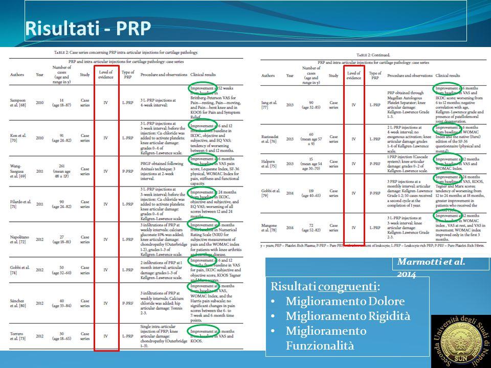 Risultati - PRP Risultati congruenti: Miglioramento Dolore Miglioramento Rigidità Miglioramento Funzionalità Marmotti et al. 2014