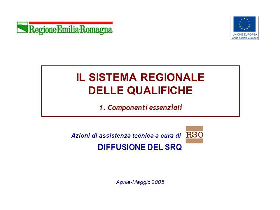 2 1.Premessa 2.Le Qualifiche nel nuovo Sistema Regionale delle Qualifiche 3.La Qualifica nel SRQ 4.Concetti utilizzati 5.Il Repertorio delle qualifiche Indice
