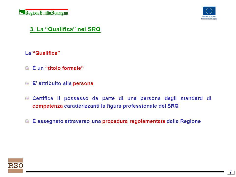 7 La Qualifica È un titolo formale E' attribuito alla persona Certifica il possesso da parte di una persona degli standard di competenza caratterizzanti la figura professionale del SRQ È assegnato attraverso una procedura regolamentata dalla Regione 3.