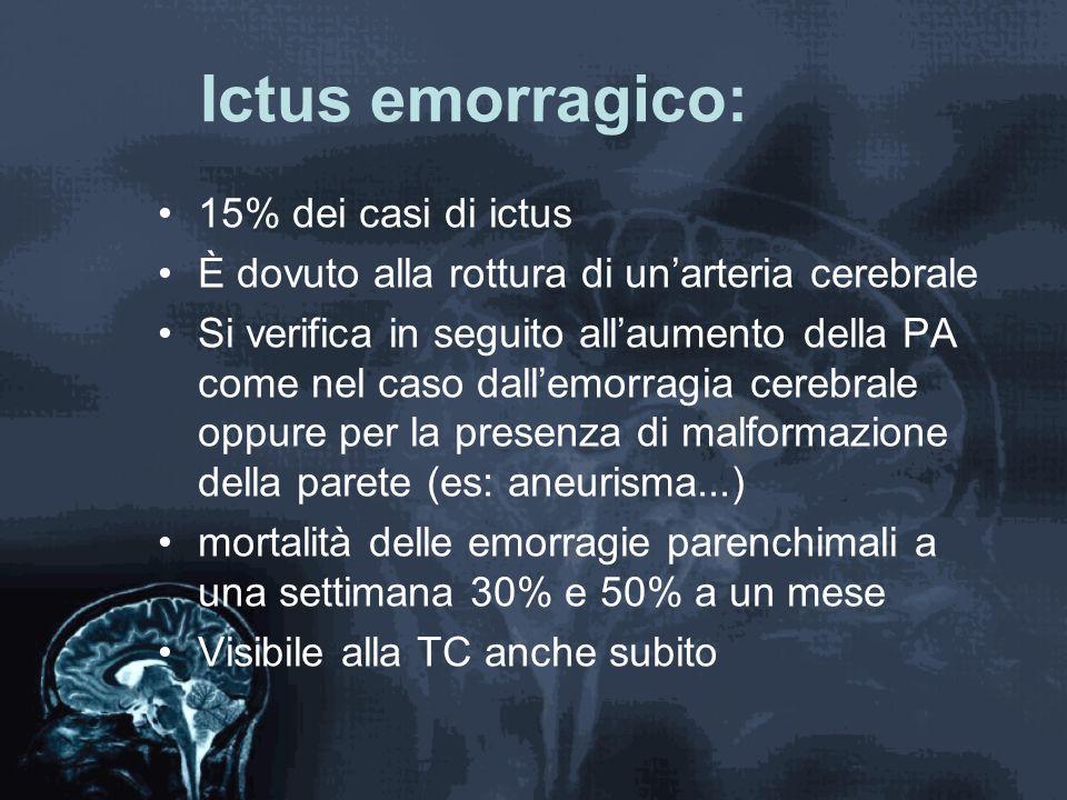 Ictus emorragico: 15% dei casi di ictus È dovuto alla rottura di un'arteria cerebrale Si verifica in seguito all'aumento della PA come nel caso dall'e