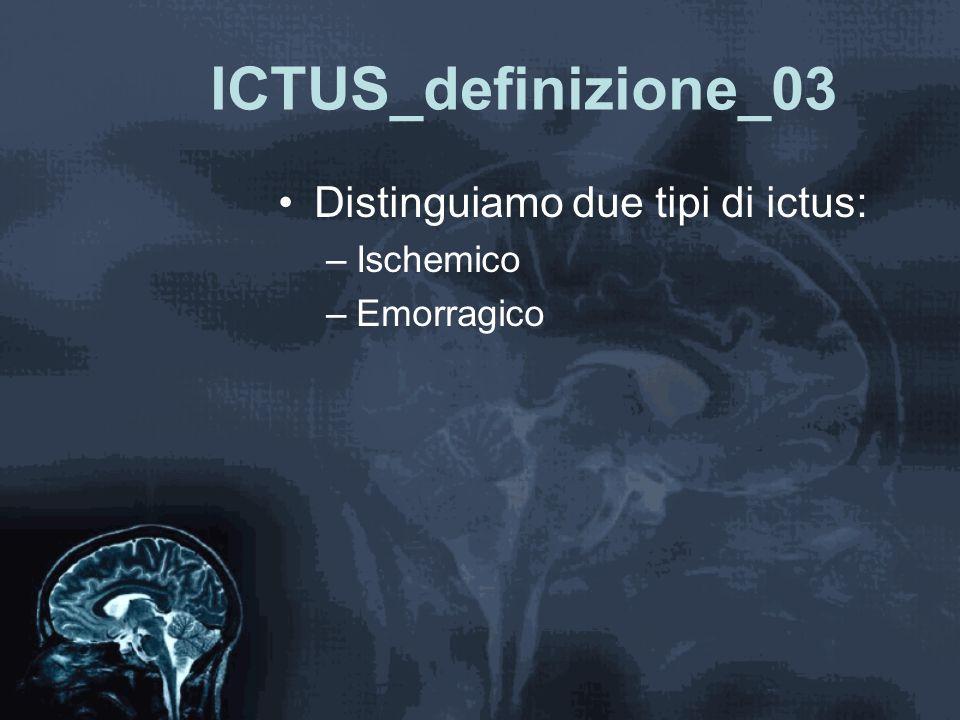 Distinguiamo due tipi di ictus: –Ischemico –Emorragico ICTUS_definizione_03