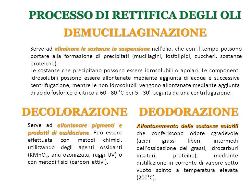 DEMUCILLAGINAZIONE eliminare le sostanze in sospensione Serve ad eliminare le sostanze in sospensione nell'olio, che con il tempo possono portare alla