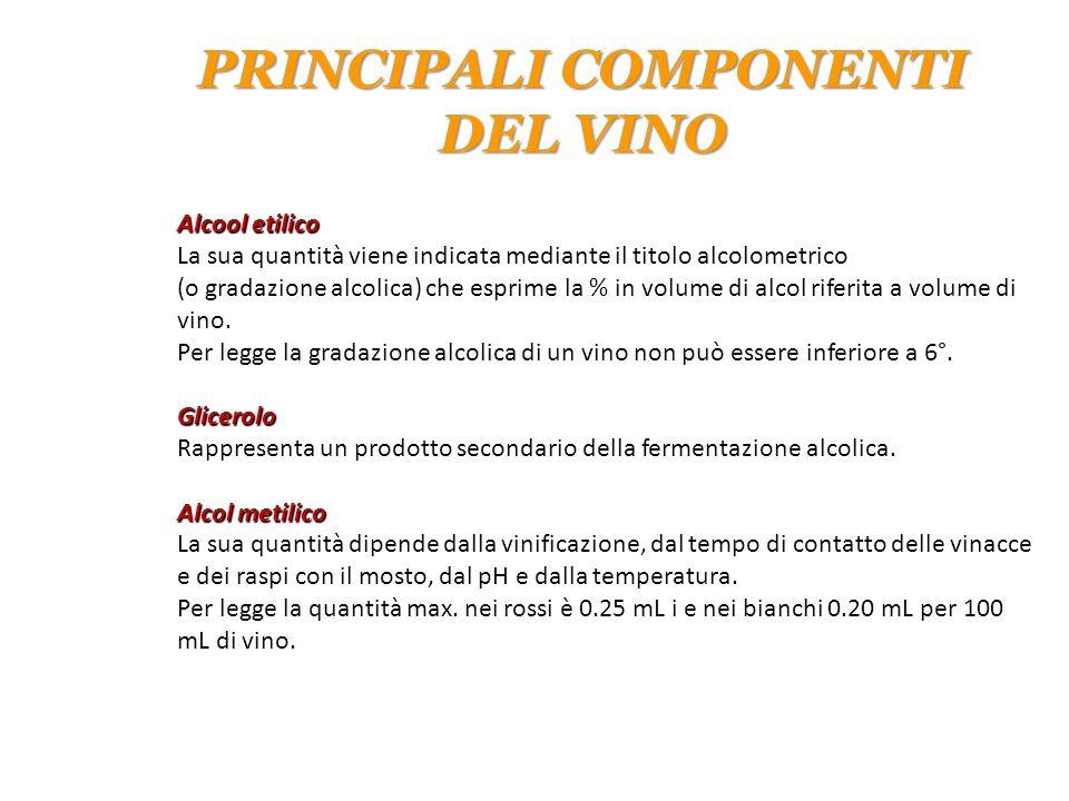Alcool etilico La sua quantità viene indicata mediante il titolo alcolometrico (o gradazione alcolica) che esprime la % in volume di alcol riferita a