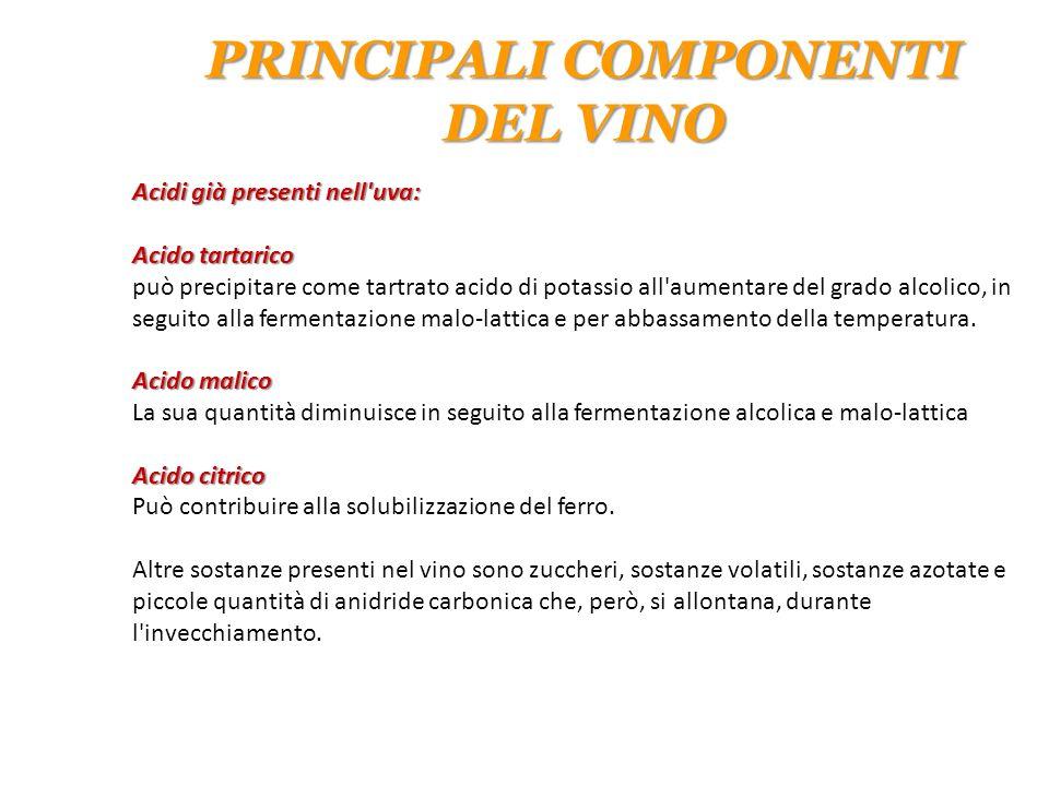 Acidi già presenti nell'uva: Acido tartarico può precipitare come tartrato acido di potassio all'aumentare del grado alcolico, in seguito alla ferment