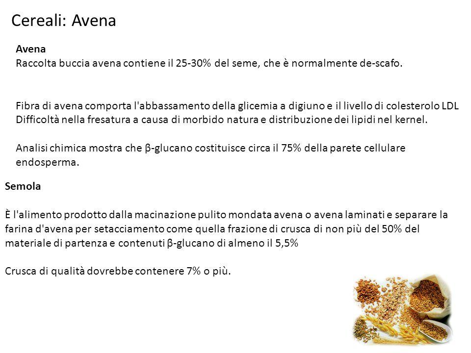 Cereali: Avena Avena Raccolta buccia avena contiene il 25-30% del seme, che è normalmente de-scafo. Fibra di avena comporta l'abbassamento della glice