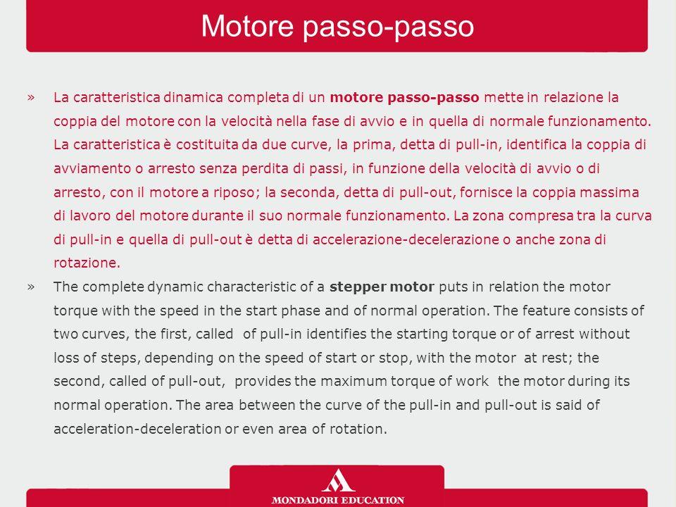 »La caratteristica dinamica completa di un motore passo-passo mette in relazione la coppia del motore con la velocità nella fase di avvio e in quella di normale funzionamento.