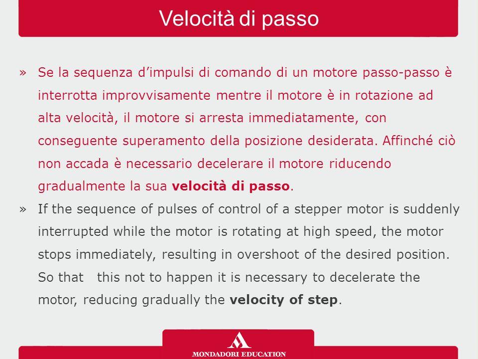 »Se la sequenza d'impulsi di comando di un motore passo-passo è interrotta improvvisamente mentre il motore è in rotazione ad alta velocità, il motore si arresta immediatamente, con conseguente superamento della posizione desiderata.
