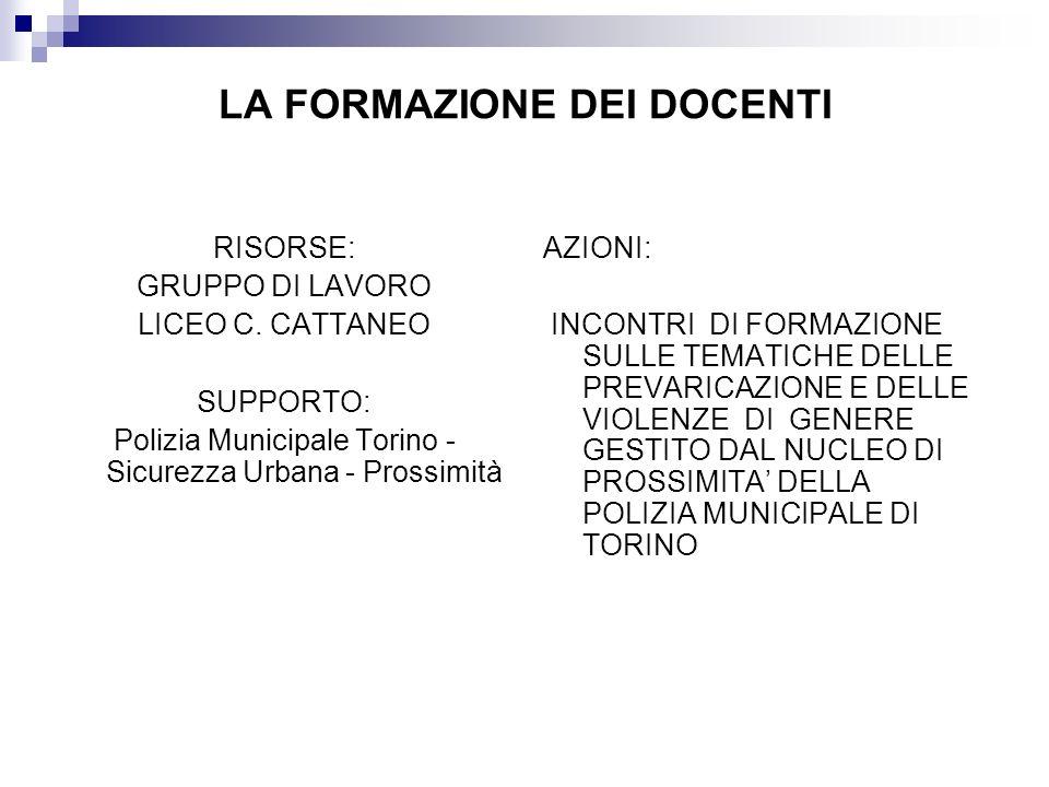 RISORSE: GRUPPO DI LAVORO LICEO C. CATTANEO SUPPORTO: Polizia Municipale Torino - Sicurezza Urbana - Prossimità AZIONI: INCONTRI DI FORMAZIONE SULLE T