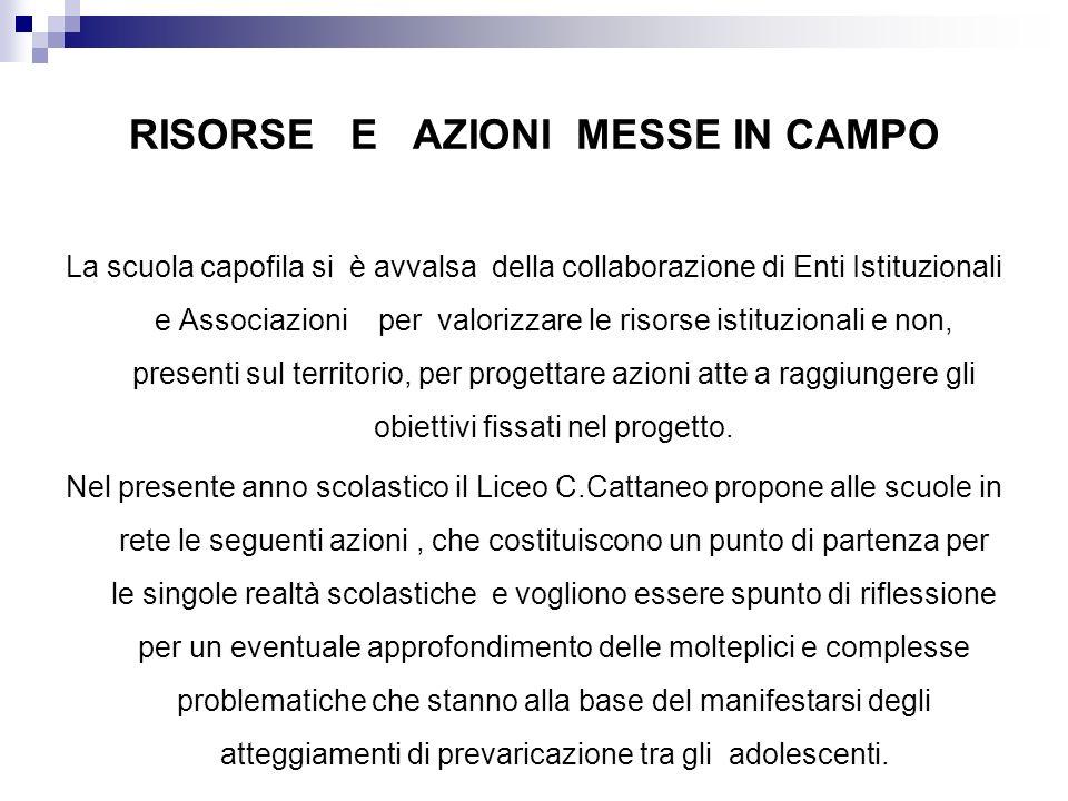 RISORSE: GRUPPO DI LAVORO LICEO C.