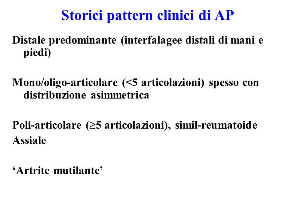 Storici pattern clinici di AP Distale predominante (interfalagee distali di mani e piedi) Mono/oligo-articolare (<5 articolazioni) spesso con distribuzione asimmetrica Poli-articolare (  5 articolazioni), simil-reumatoide Assiale 'Artrite mutilante' Moll & Wright, Seminars Arthritis Rheum 1973;32:181