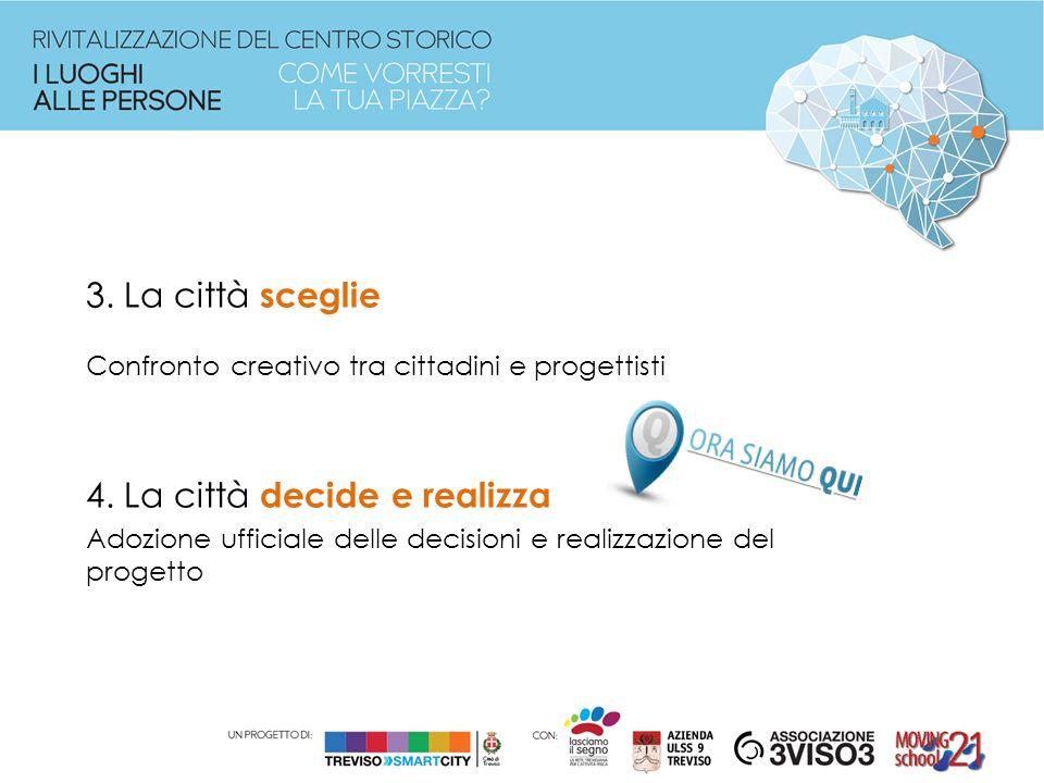 3. La città sceglie Confronto creativo tra cittadini e progettisti 4.