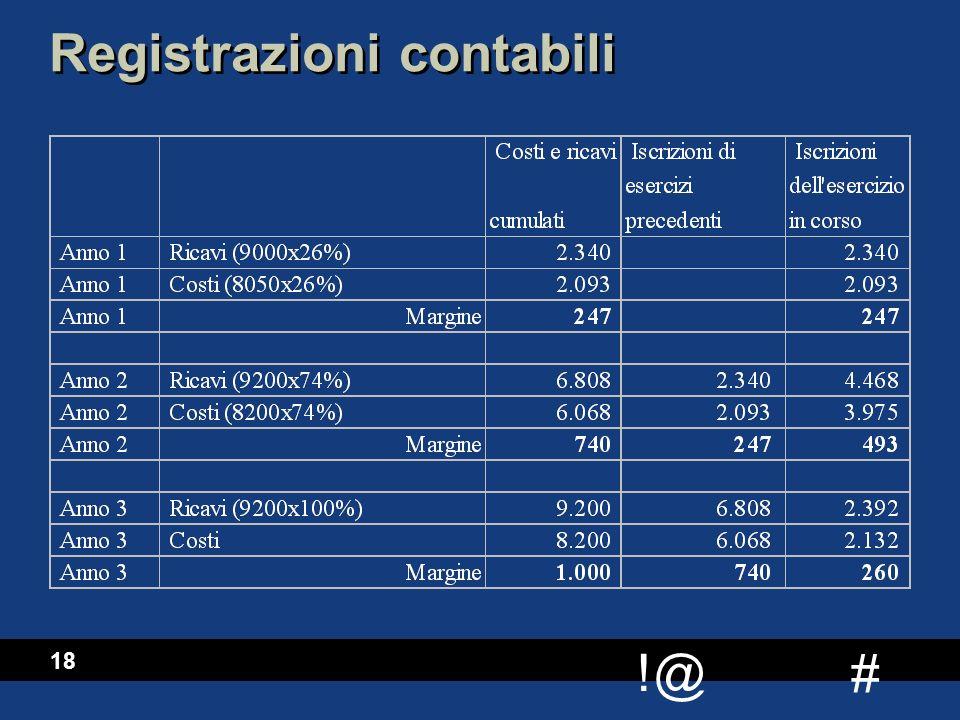 # !@ 18 Registrazioni contabili