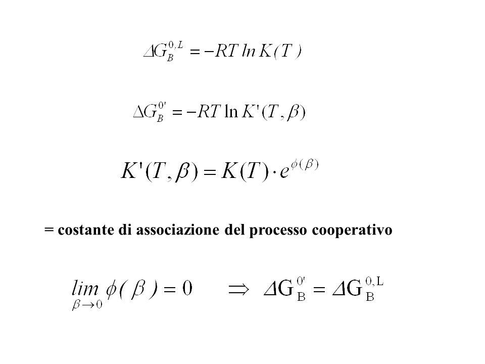 = costante di associazione del processo cooperativo