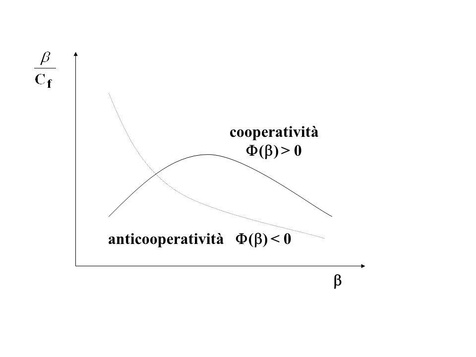 cooperatività  (  ) > 0 anticooperatività  (  ) < 0 