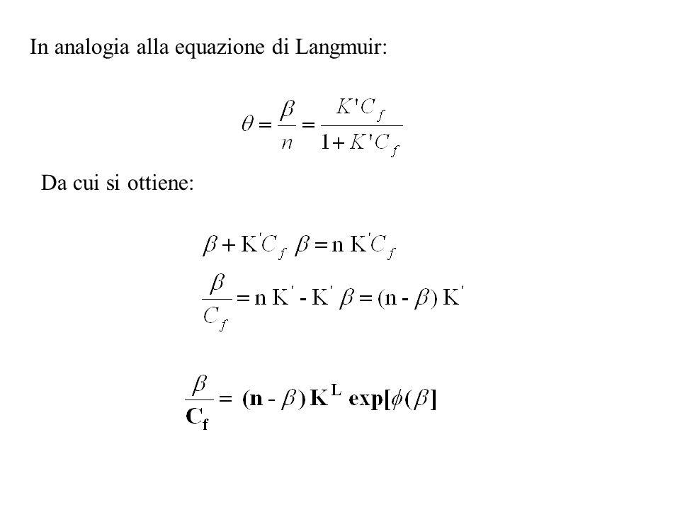 In analogia alla equazione di Langmuir: Da cui si ottiene: