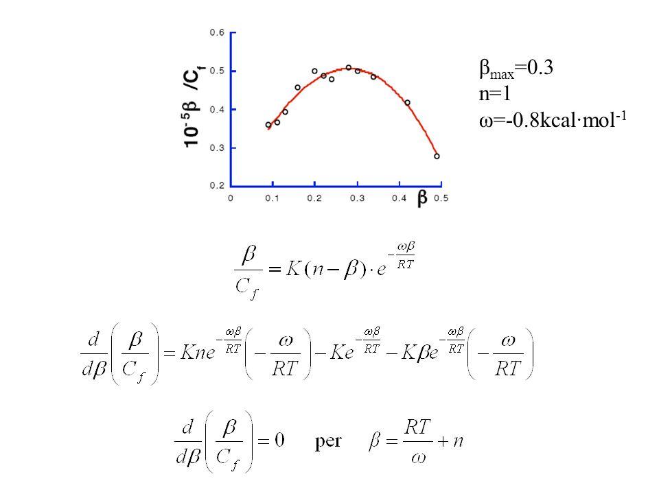 β max =0.3 n=1 ω=-0.8kcal·mol -1