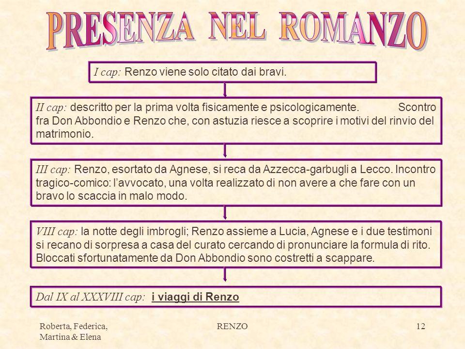Roberta, Federica, Martina & Elena RENZO12 I cap: Renzo viene solo citato dai bravi.