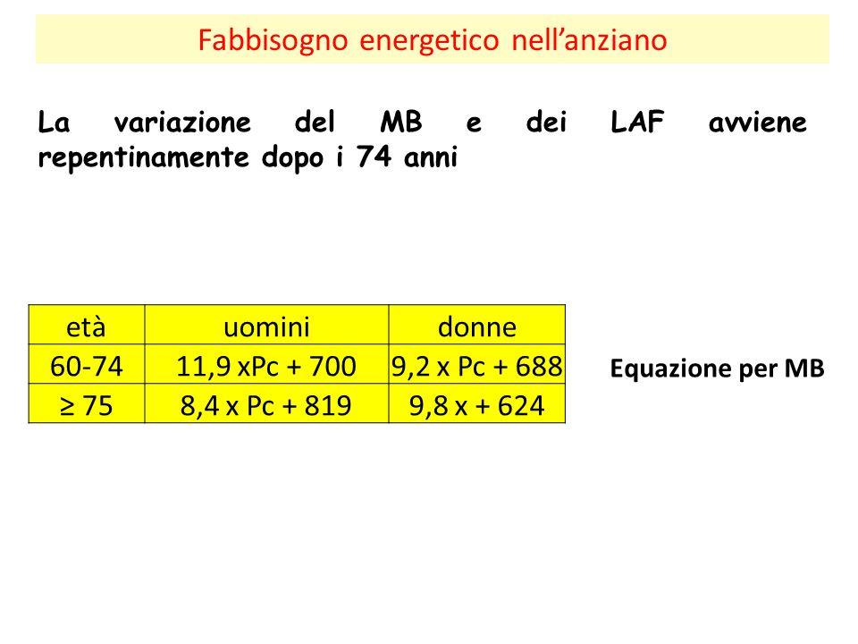 Fabbisogno energetico nell'anziano La variazione del MB e dei LAF avviene repentinamente dopo i 74 anni etàuominidonne 60-7411,9 xPc + 7009,2 x Pc + 688 ≥ 758,4 x Pc + 8199,8 x + 624 Equazione per MB