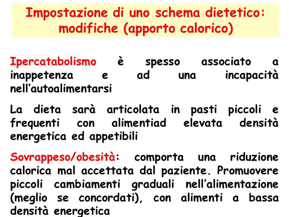 apporto calorico Impostazione di uno schema dietetico: modifiche (apporto calorico) Ipercatabolismo è spesso associato a inappetenza e ad una incapaci