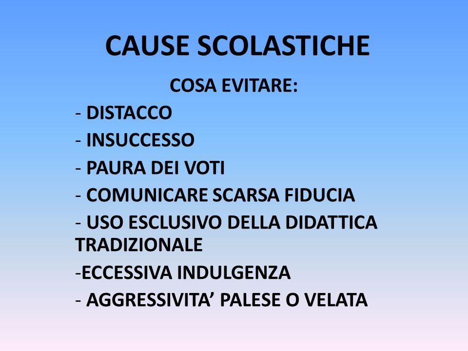 CAUSE SCOLASTICHE COSA EVITARE: - DISTACCO - INSUCCESSO - PAURA DEI VOTI - COMUNICARE SCARSA FIDUCIA - USO ESCLUSIVO DELLA DIDATTICA TRADIZIONALE -ECCESSIVA INDULGENZA - AGGRESSIVITA' PALESE O VELATA