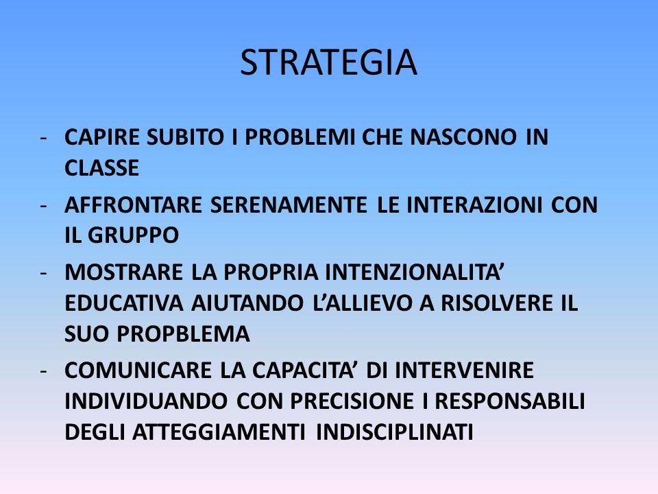 STRATEGIA -CAPIRE SUBITO I PROBLEMI CHE NASCONO IN CLASSE -AFFRONTARE SERENAMENTE LE INTERAZIONI CON IL GRUPPO -MOSTRARE LA PROPRIA INTENZIONALITA' EDUCATIVA AIUTANDO L'ALLIEVO A RISOLVERE IL SUO PROPBLEMA -COMUNICARE LA CAPACITA' DI INTERVENIRE INDIVIDUANDO CON PRECISIONE I RESPONSABILI DEGLI ATTEGGIAMENTI INDISCIPLINATI