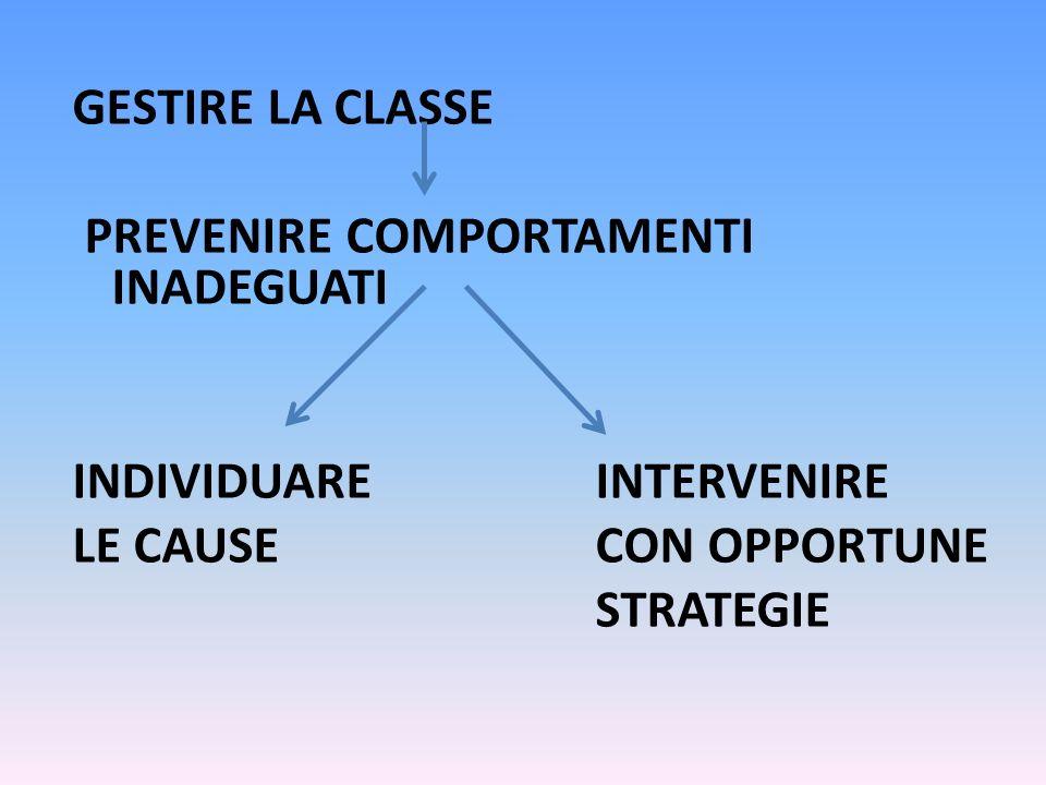 GESTIRE LA CLASSE PREVENIRE COMPORTAMENTI INADEGUATI INDIVIDUARE INTERVENIRE LE CAUSECON OPPORTUNE STRATEGIE