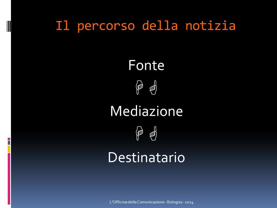 Il percorso della notizia Fonte   Mediazione   Destinatario L Officina della Comunicazione - Bologna - 2014