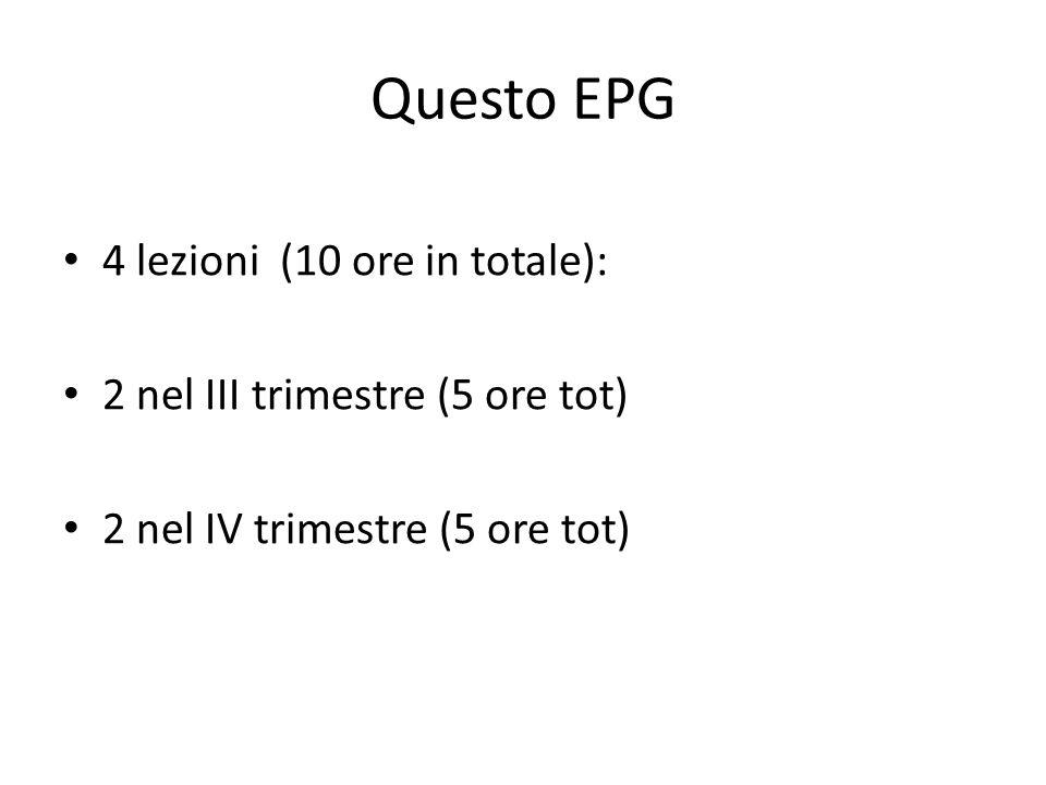 Figure: Istogramma Condizione 1 Condizione 2