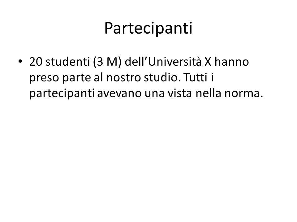 Partecipanti 20 studenti (3 M) dell'Università X hanno preso parte al nostro studio. Tutti i partecipanti avevano una vista nella norma.