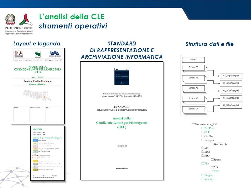L'analisi della CLE strumenti operativi STANDARD DI RAPPRESENTAZIONE E ARCHIVIAZIONE INFORMATICA Layout e legenda Struttura dati e file