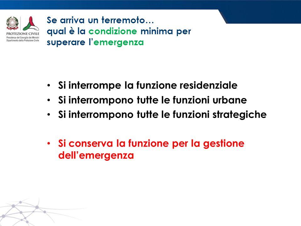 Se arriva un terremoto… qual è la condizione minima per superare l'emergenza Si interrompe la funzione residenziale Si interrompono tutte le funzioni