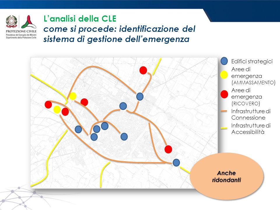 L'analisi della CLE come si procede: identificazione del sistema di gestione dell'emergenza Edifici strategici Aree di emergenza ( AMMASSAMENTO ) Aree di emergenza ( RICOVERO ) Infrastrutture di Connessione Infrastrutture di Accessibilità Anche ridondanti