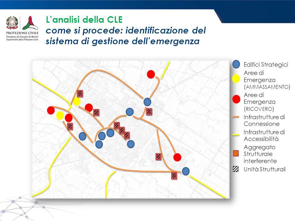 L'analisi della CLE come si procede: identificazione del sistema di gestione dell'emergenza ES 1 ES 2 ES 3 ES 4 ES 5 ES 6 ES 7 ES 8 AC 1 AC 2 AC 3 AC 4 AC 5 AC 6 AC 7 AC 8 AC 9 AC 10 AC 11 AC 12 AC 13 AE 1 AE 2 AE 3 AE 4 AE 6 AE 7 AE 8 Edifici Strategici Aree di Emergenza ( AMMASSAMENTO ) Aree di Emergenza ( RICOVERO ) Infrastrutture di Connessione Infrastrutture di Accessibilità Aggregato Strutturale interferente Unità Strutturali