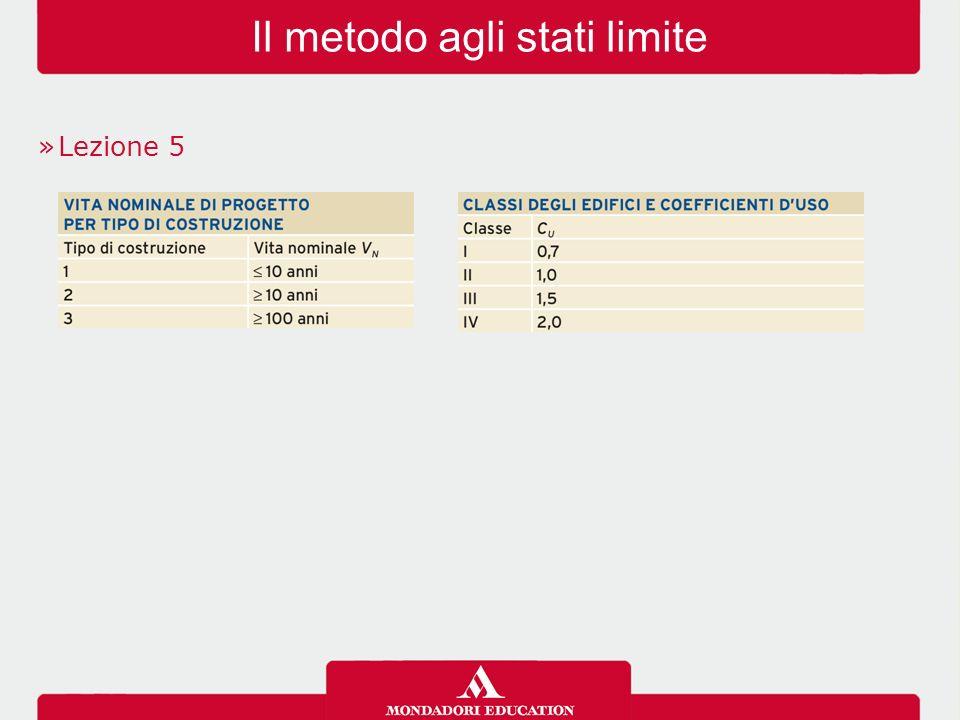 Il metodo agli stati limite »Lezione 5