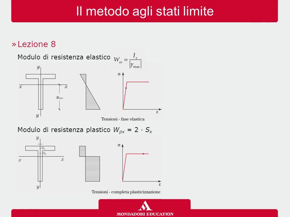 Il metodo agli stati limite »Lezione 8 Modulo di resistenza elastico Modulo di resistenza plastico W px = 2 · S x