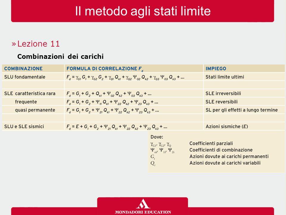 Il metodo agli stati limite »Lezione 11 Combinazioni dei carichi