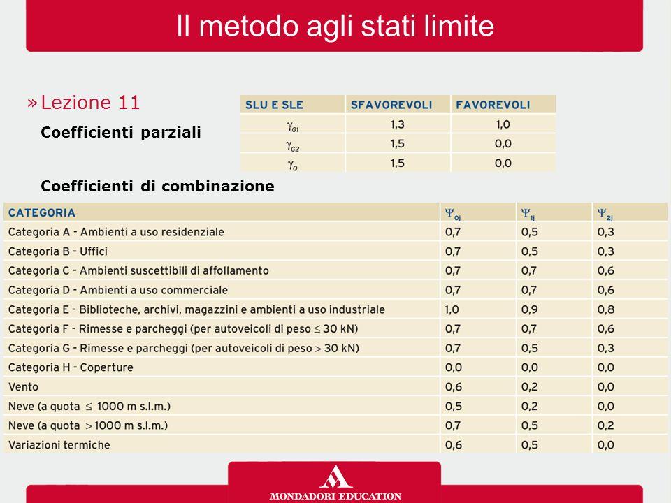 Il metodo agli stati limite »Lezione 11 Coefficienti parziali Coefficienti di combinazione