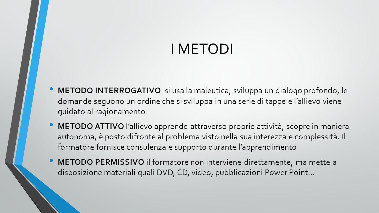 I METODI METODO INTERROGATIVO si usa la maieutica, sviluppa un dialogo profondo, le domande seguono un ordine che si sviluppa in una serie di tappe e
